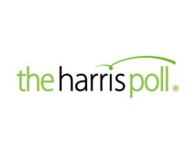 online survey sites that pay harris poll - 9+ Things To Stop Buying To Save Money