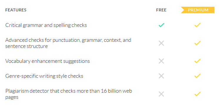 better writer with grammarly ss2 - Become a Better Writer with Grammarly