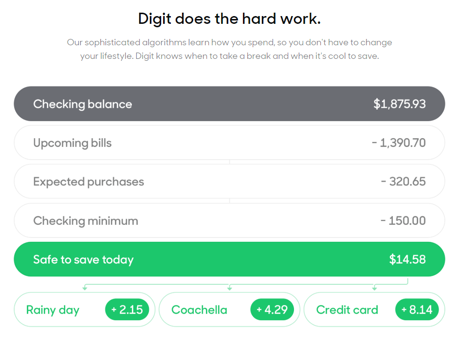 digit savings app 2 - Digit: Save Money Without Thinking About It